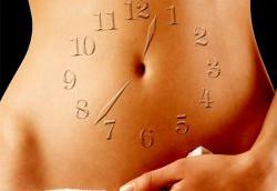 Наши органы стареют с разной скоростью