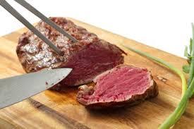 Рак молочной железы и мясо.