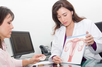 Киста шейки матки: симптомы и методы лечения
