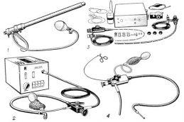 Волоконные световоды в эндоскопии.